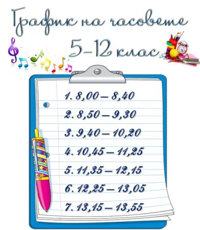 grafik-5-12